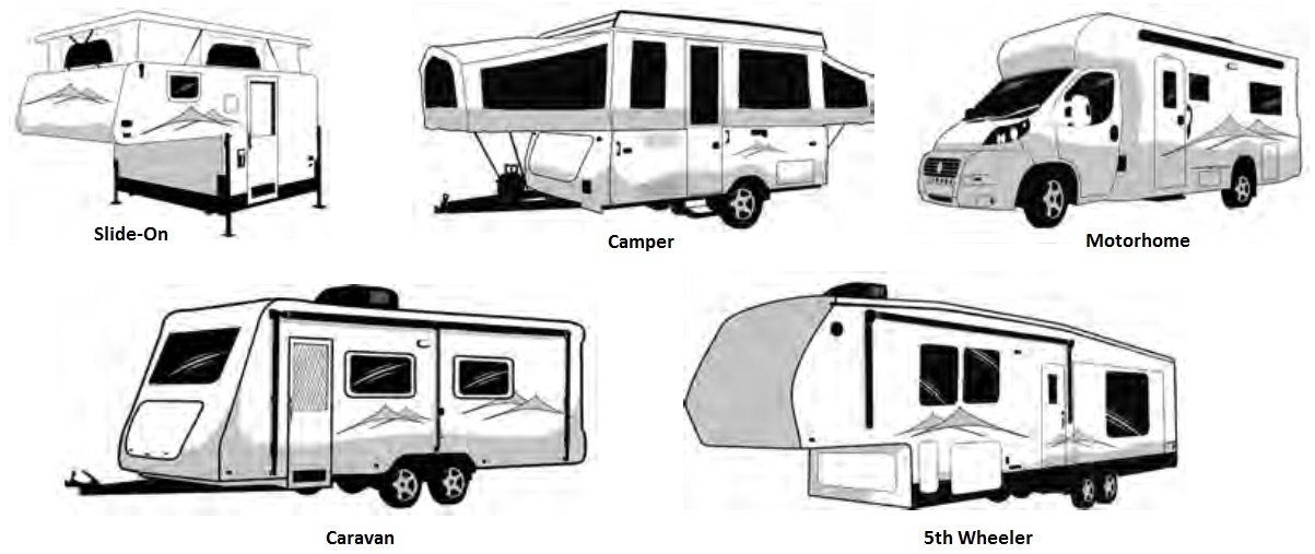 Brilliant Different Types Of Caravans