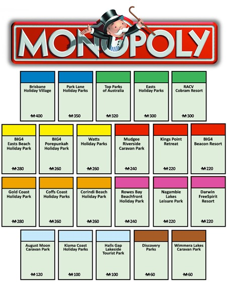 Custom Card Template monopoly cards template : ... Caravanning and Camping Monopoly board! : Caravan Industry Association